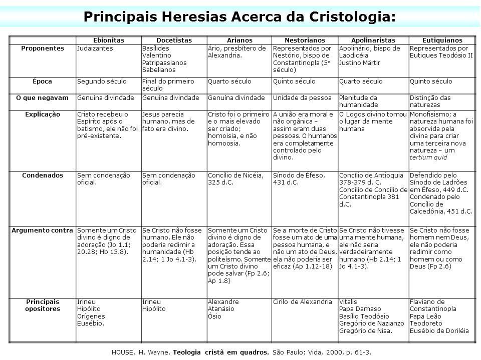 Principais Heresias Acerca da Cristologia: Principais opositores
