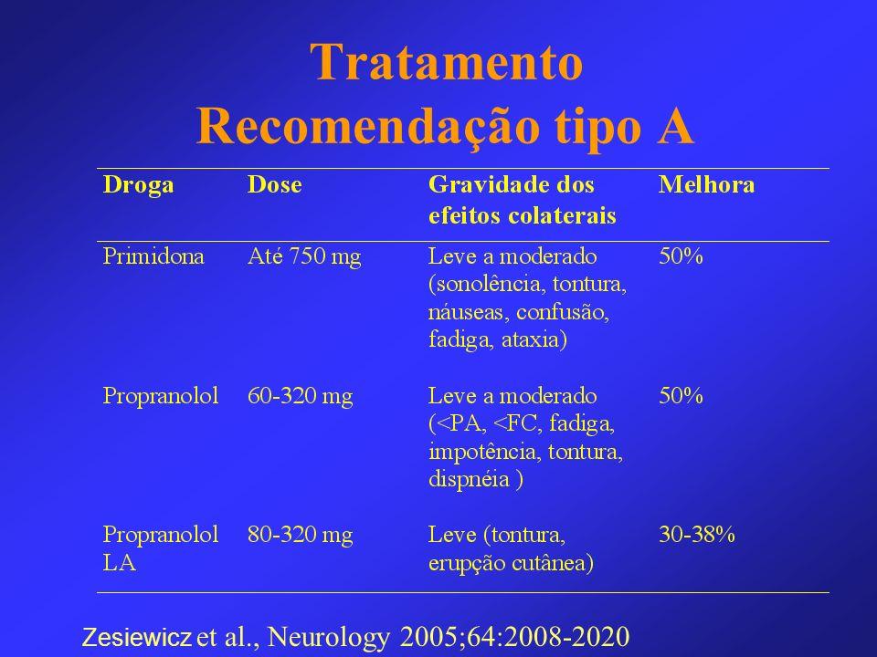 Tratamento Recomendação tipo A