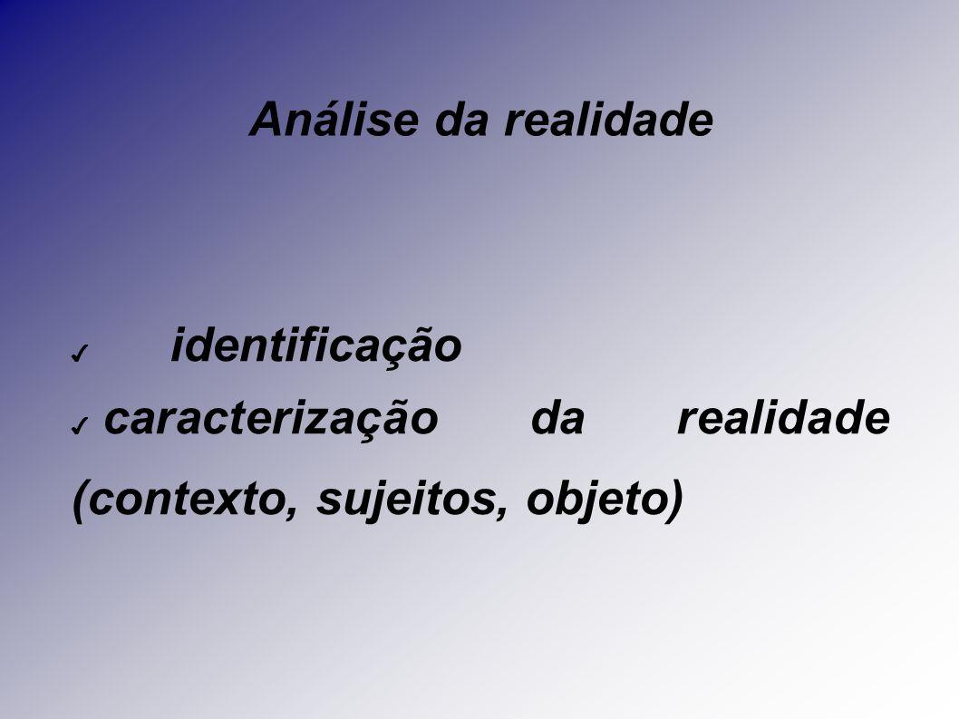 identificação caracterização da realidade (contexto, sujeitos, objeto)