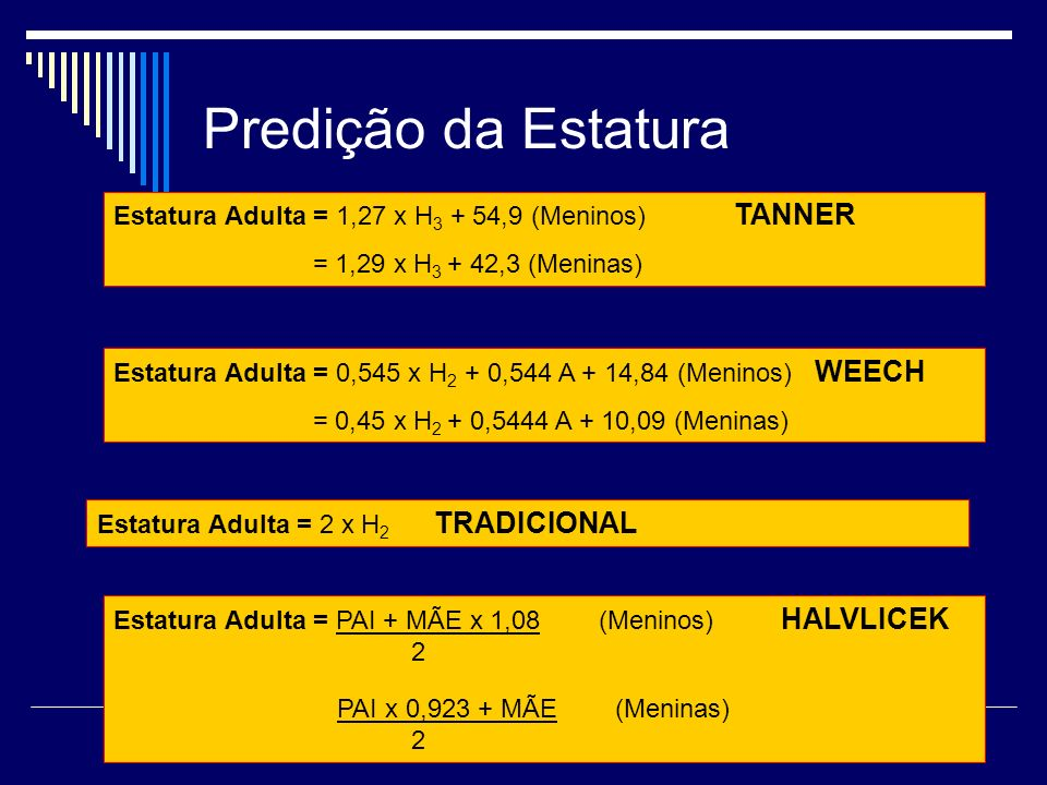 Predição da Estatura Estatura Adulta = 1,27 x H3 + 54,9 (Meninos) TANNER. = 1,29 x H3 + 42,3 (Meninas)