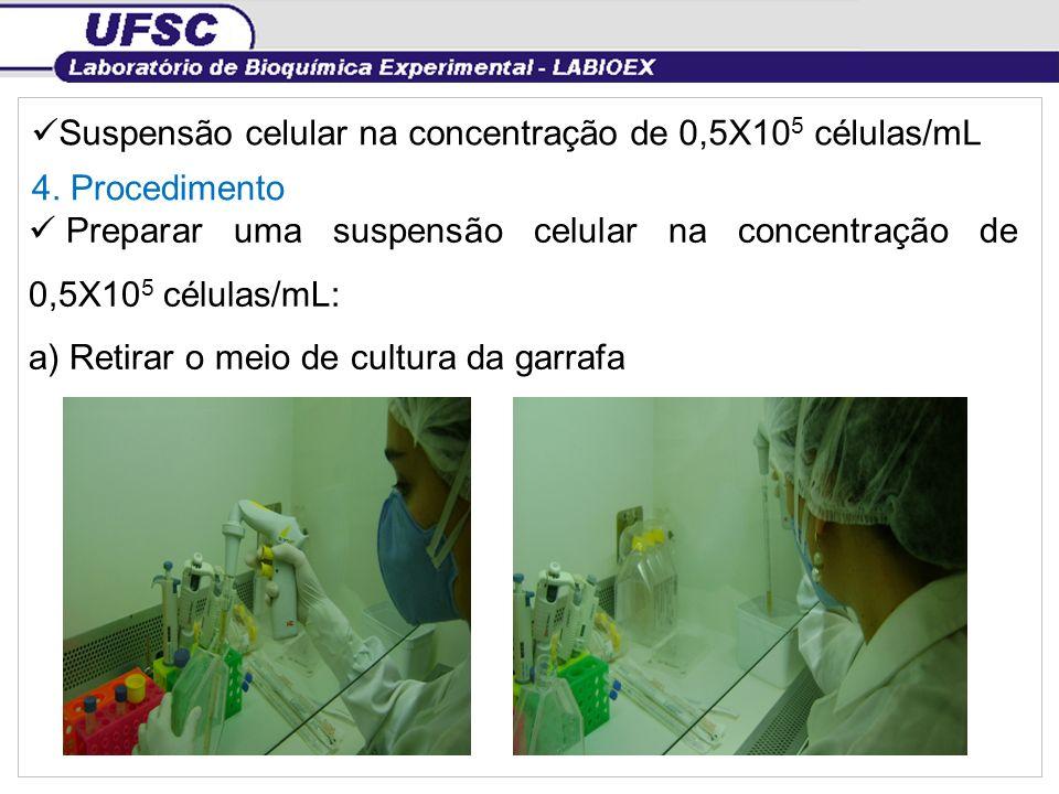 Suspensão celular na concentração de 0,5X105 células/mL