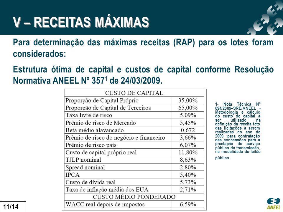V – RECEITAS MÁXIMAS Para determinação das máximas receitas (RAP) para os lotes foram considerados: