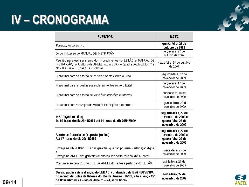 IV – CRONOGRAMA 09/14