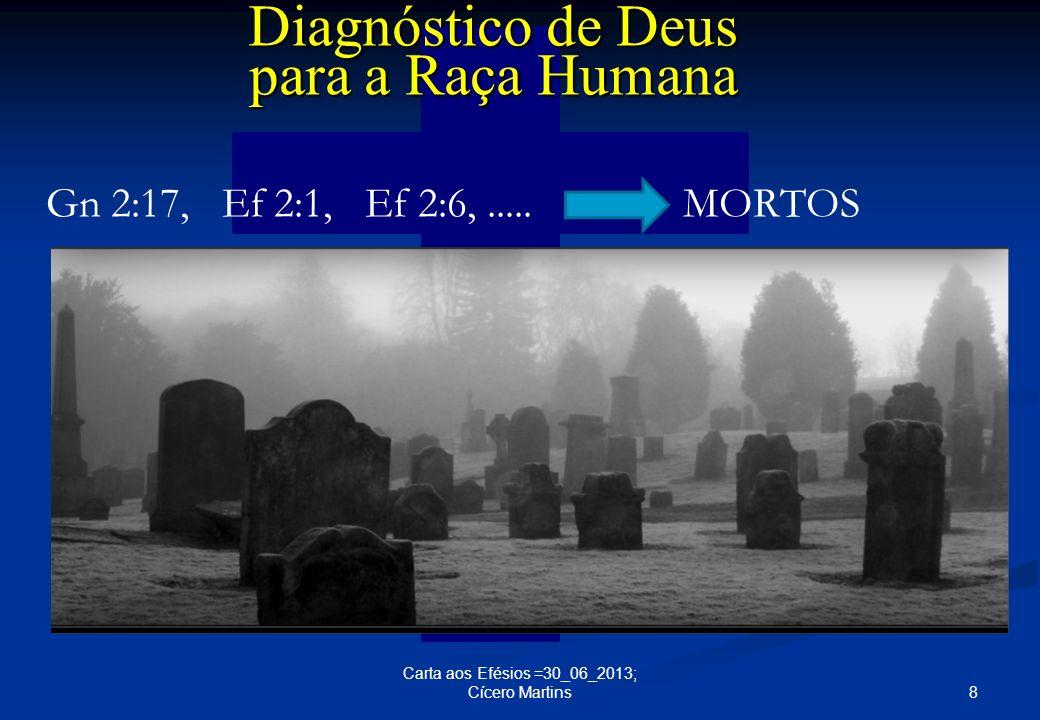 Diagnóstico de Deus para a Raça Humana