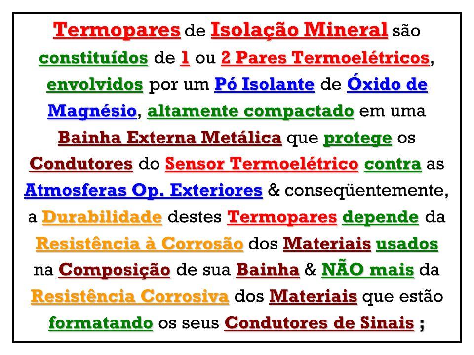 Termopares de Isolação Mineral são
