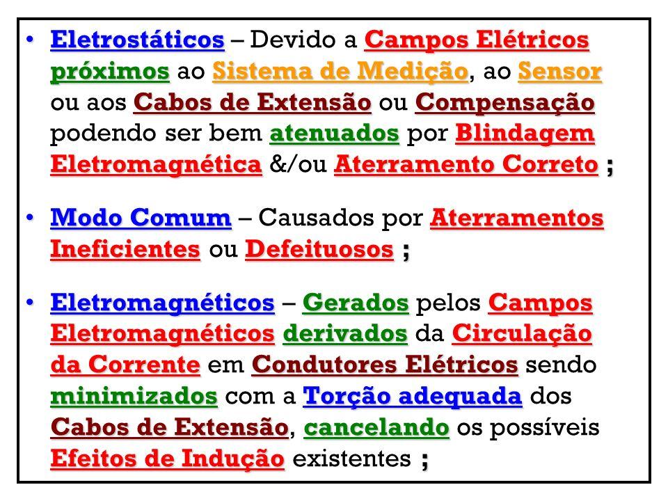 Eletrostáticos – Devido a Campos Elétricos próximos ao Sistema de Medição, ao Sensor ou aos Cabos de Extensão ou Compensação podendo ser bem atenuados por Blindagem Eletromagnética &/ou Aterramento Correto ;