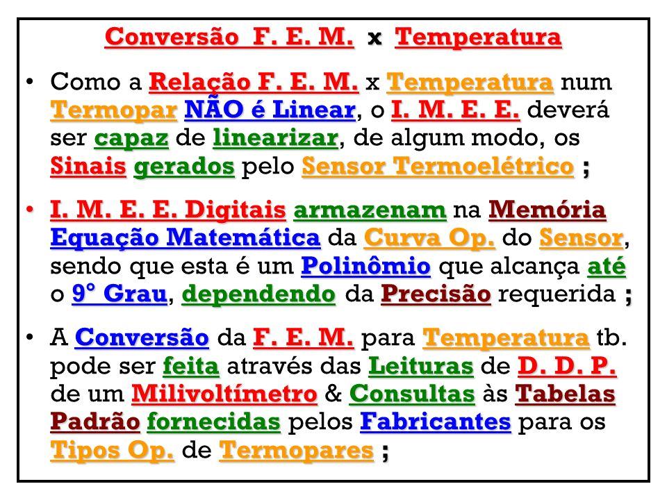 Conversão F. E. M. x Temperatura