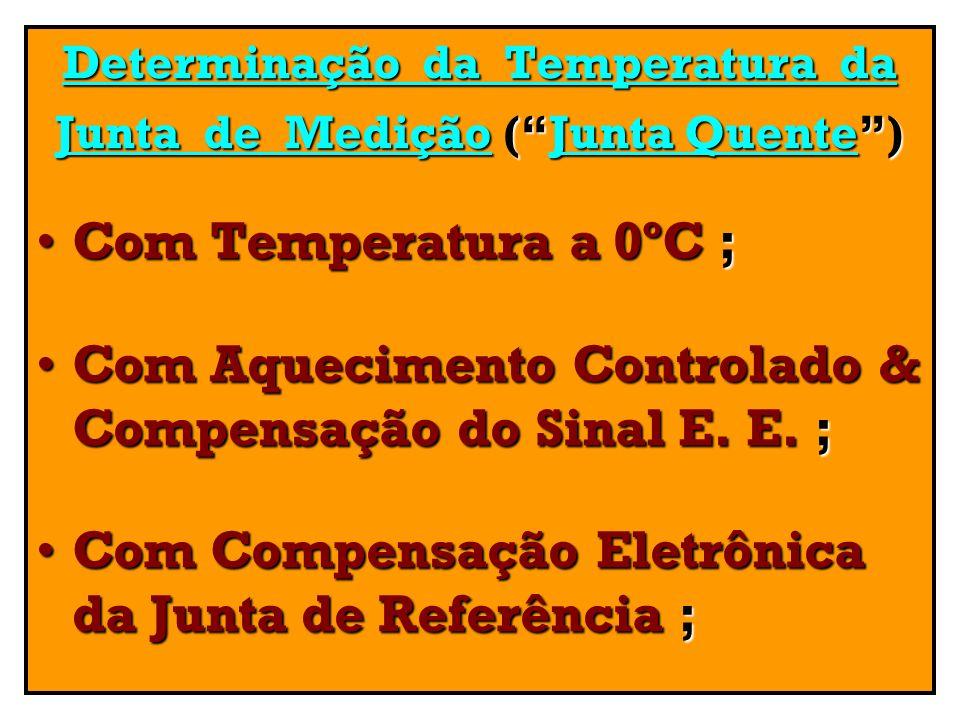 Determinação da Temperatura da Junta de Medição ( Junta Quente )