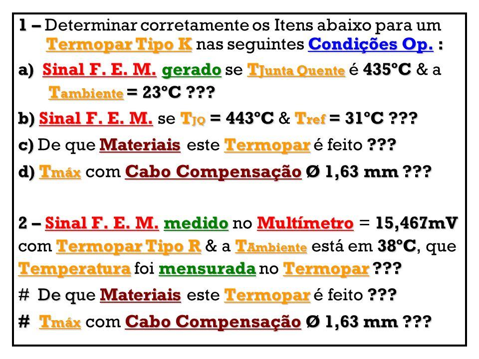 # Tmáx com Cabo Compensação Ø 1,63 mm