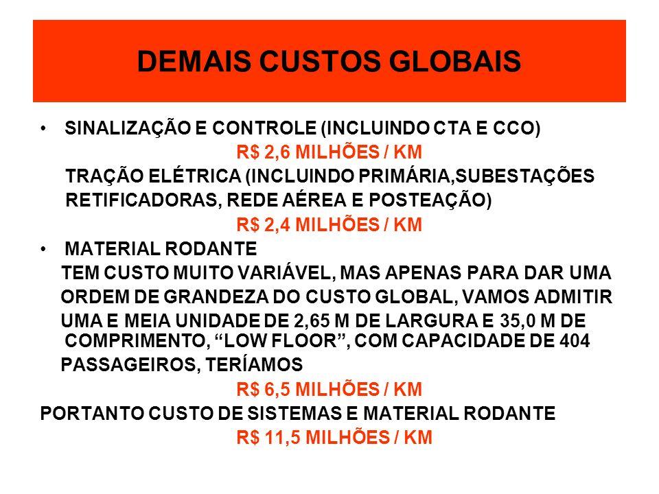 TRAÇÃO ELÉTRICA (INCLUINDO PRIMÁRIA,SUBESTAÇÕES