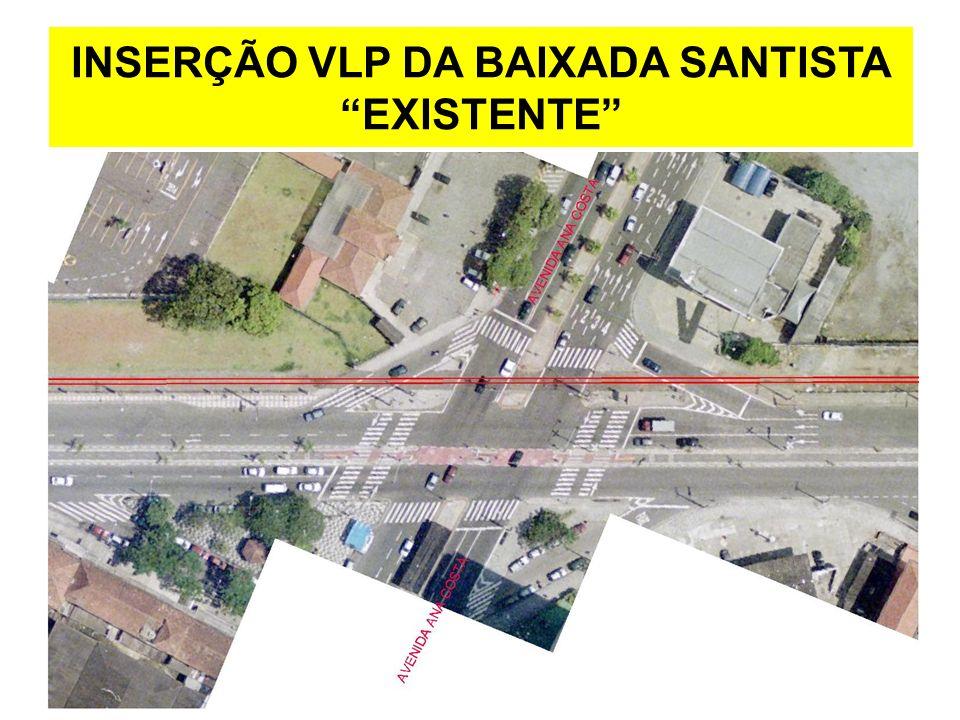 INSERÇÃO VLP DA BAIXADA SANTISTA EXISTENTE
