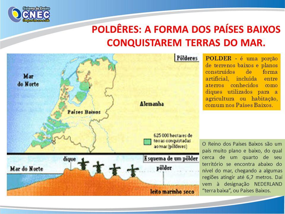 POLDÊRES: A FORMA DOS PAÍSES BAIXOS CONQUISTAREM TERRAS DO MAR.