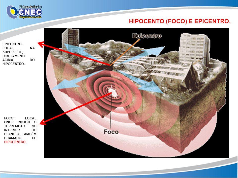 HIPOCENTO (FOCO) E EPICENTRO.