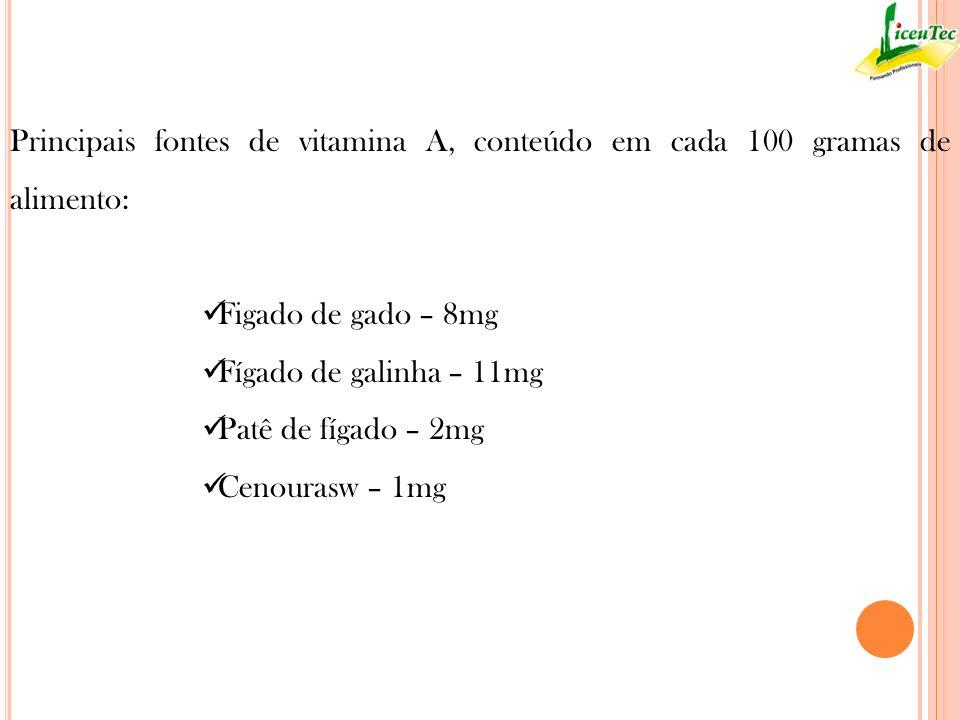 Principais fontes de vitamina A, conteúdo em cada 100 gramas de alimento: