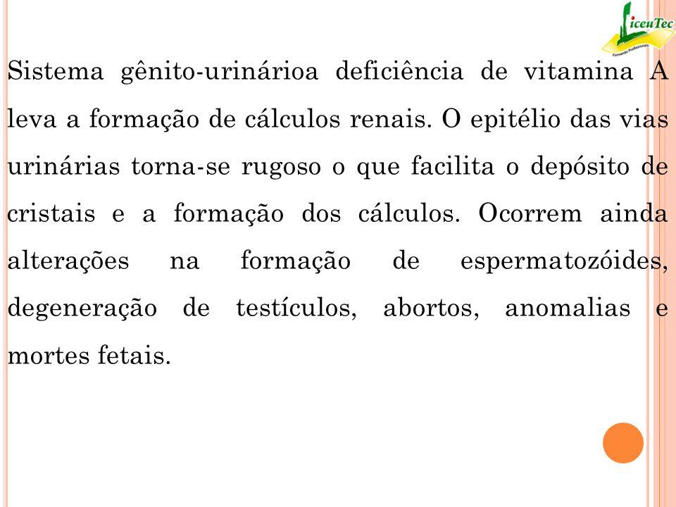 Sistema gênito-urinárioa deficiência de vitamina A leva a formação de cálculos renais.