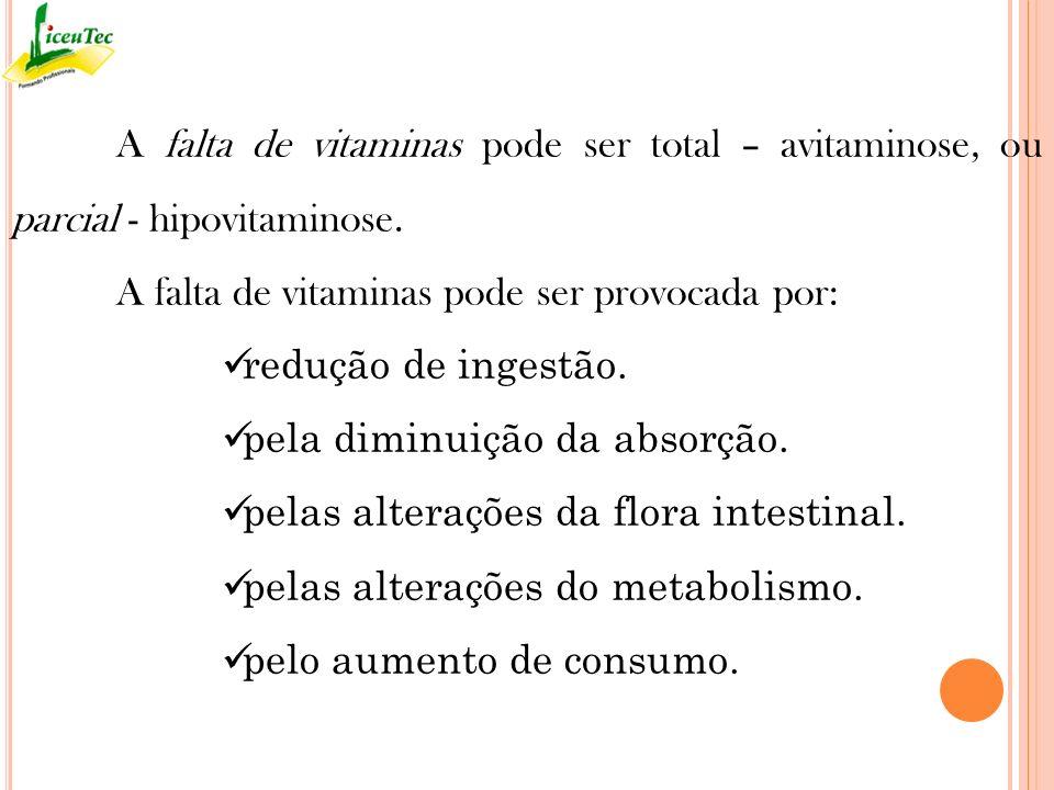 A falta de vitaminas pode ser total – avitaminose, ou parcial - hipovitaminose.
