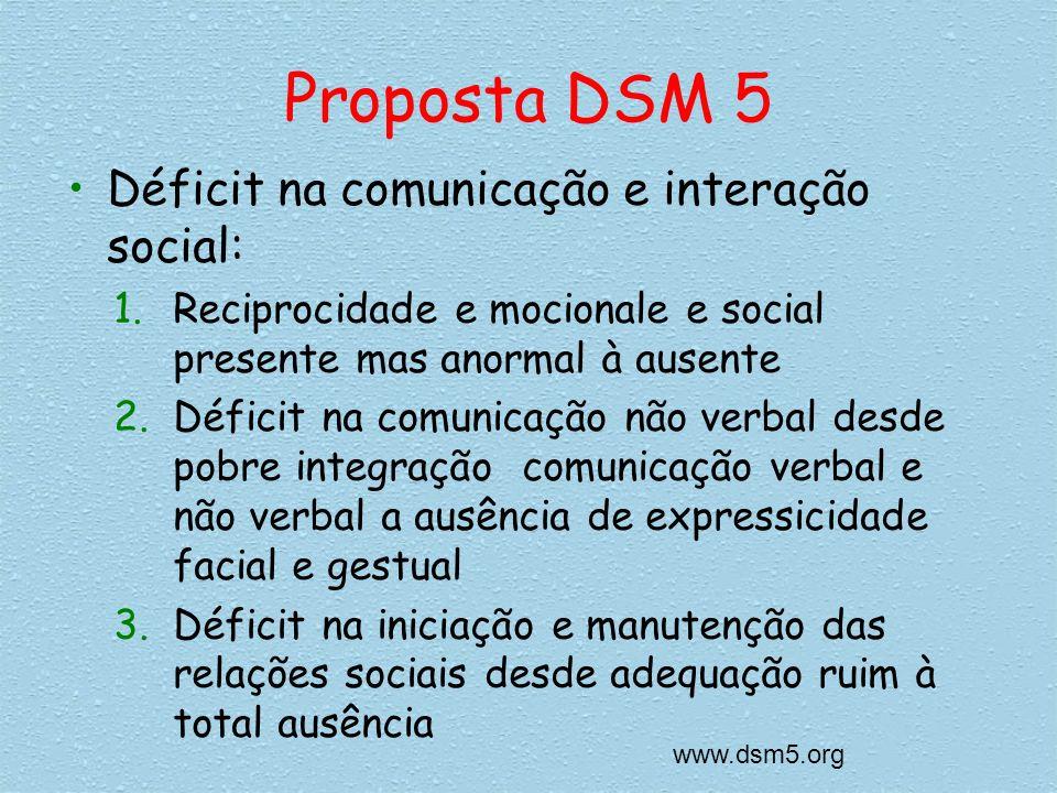 Proposta DSM 5 Déficit na comunicação e interação social: