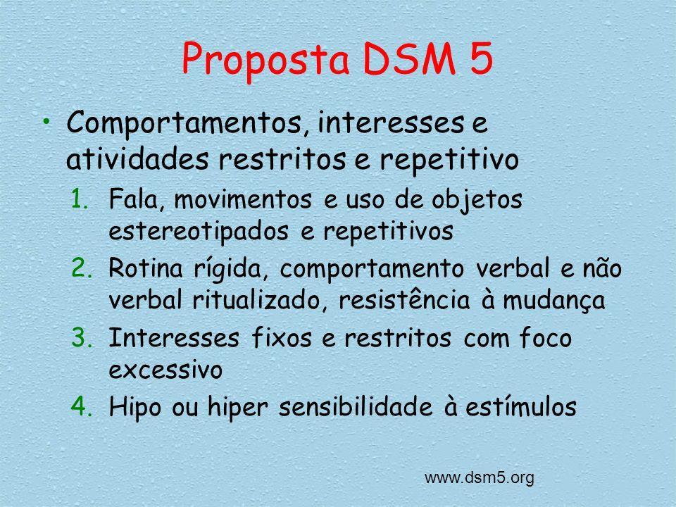 Proposta DSM 5 Comportamentos, interesses e atividades restritos e repetitivo. Fala, movimentos e uso de objetos estereotipados e repetitivos.
