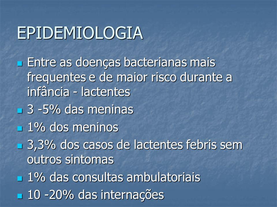 EPIDEMIOLOGIA Entre as doenças bacterianas mais frequentes e de maior risco durante a infância - lactentes.