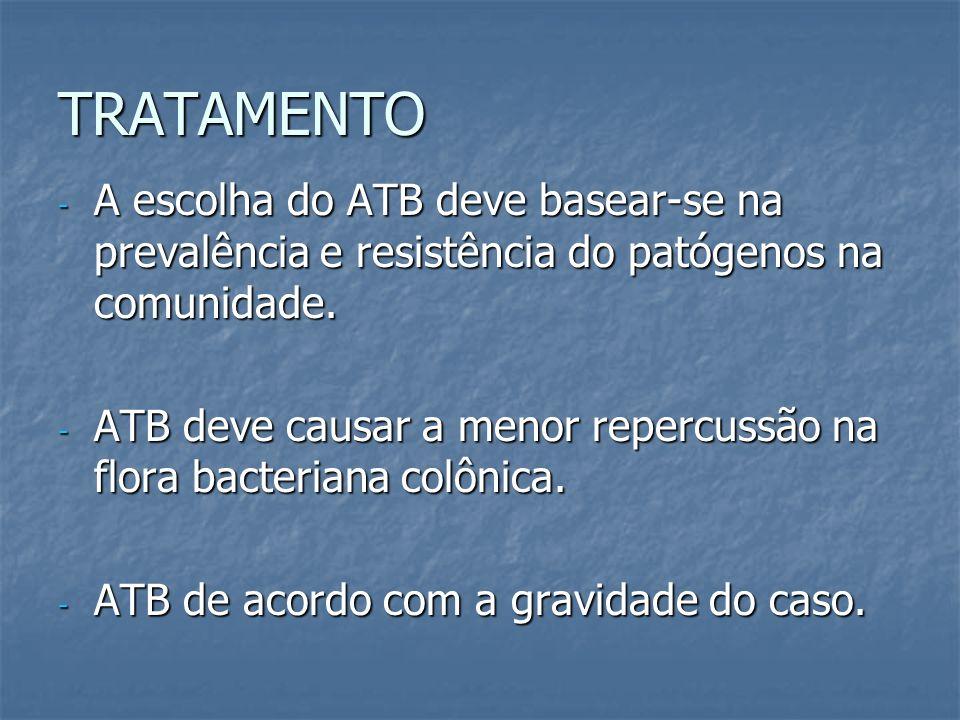 TRATAMENTO A escolha do ATB deve basear-se na prevalência e resistência do patógenos na comunidade.