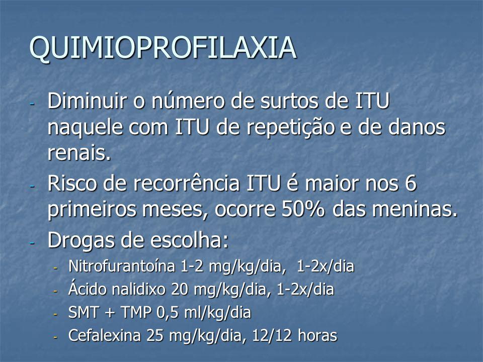 QUIMIOPROFILAXIA Diminuir o número de surtos de ITU naquele com ITU de repetição e de danos renais.
