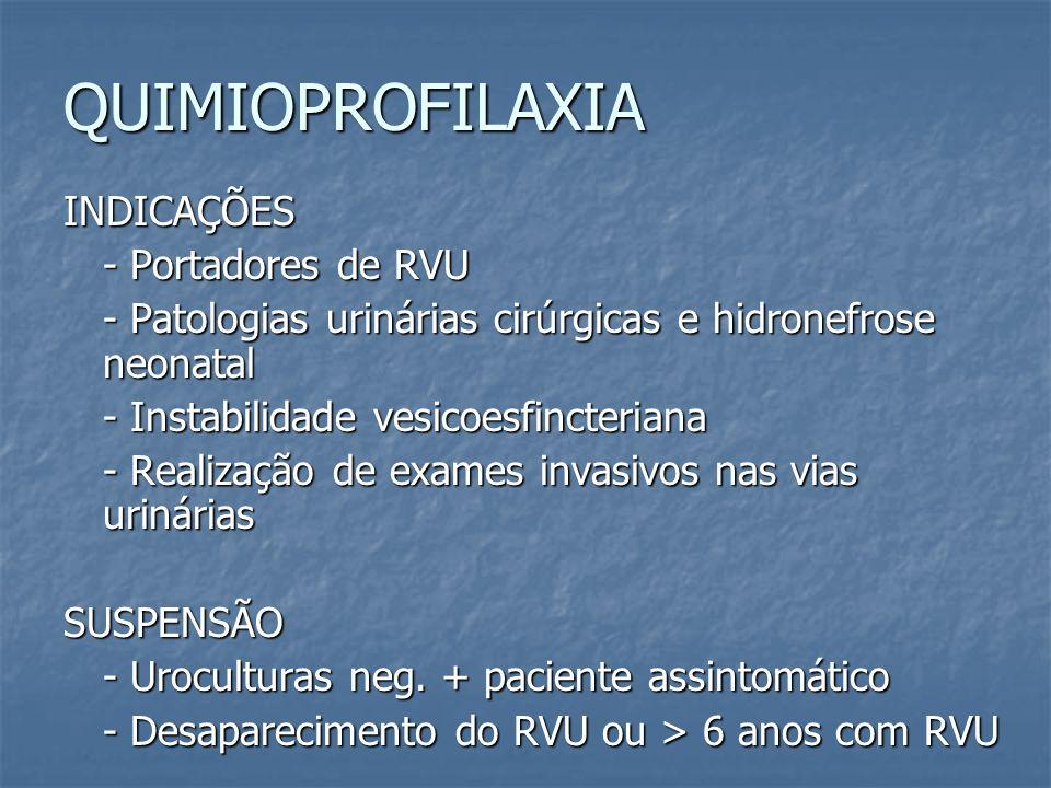 QUIMIOPROFILAXIA INDICAÇÕES - Portadores de RVU