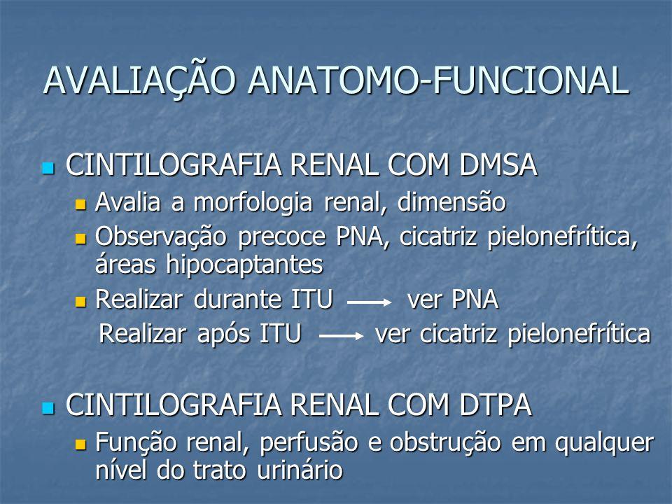 AVALIAÇÃO ANATOMO-FUNCIONAL