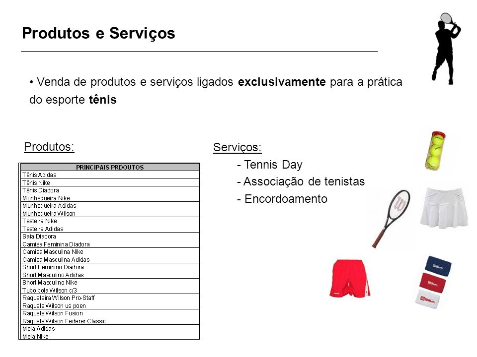 Produtos e ServiçosVenda de produtos e serviços ligados exclusivamente para a prática do esporte tênis.