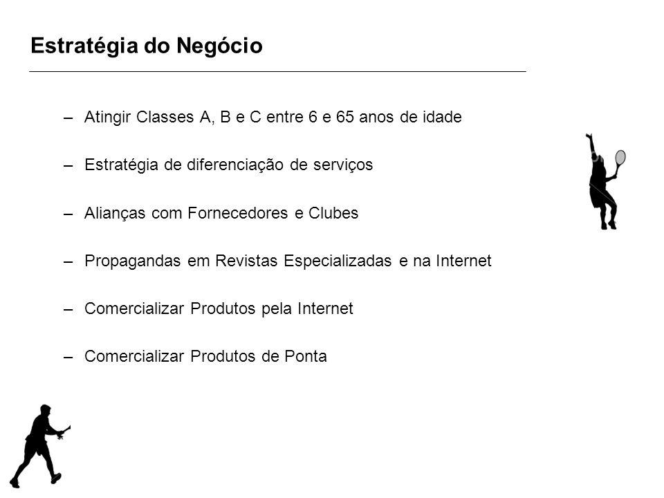 Estratégia do Negócio Atingir Classes A, B e C entre 6 e 65 anos de idade. Estratégia de diferenciação de serviços.