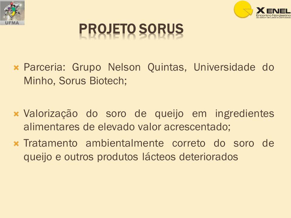 Projeto SORUS Parceria: Grupo Nelson Quintas, Universidade do Minho, Sorus Biotech;
