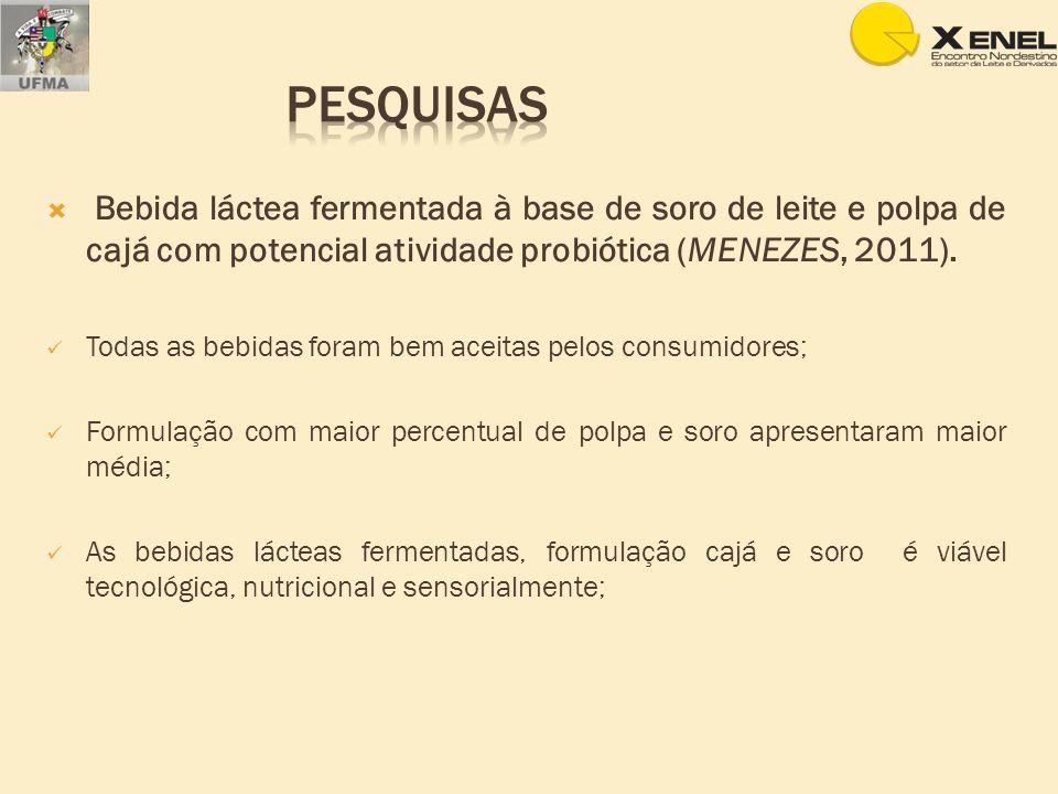 Pesquisas Bebida láctea fermentada à base de soro de leite e polpa de cajá com potencial atividade probiótica (MENEZES, 2011).