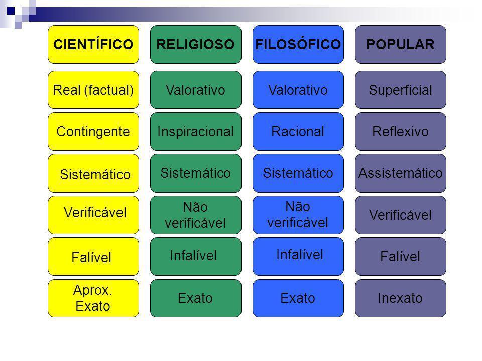 CIENTÍFICO POPULAR RELIGIOSO