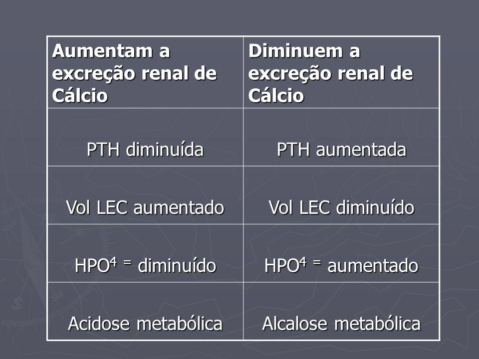 Aumentam a excreção renal de Cálcio