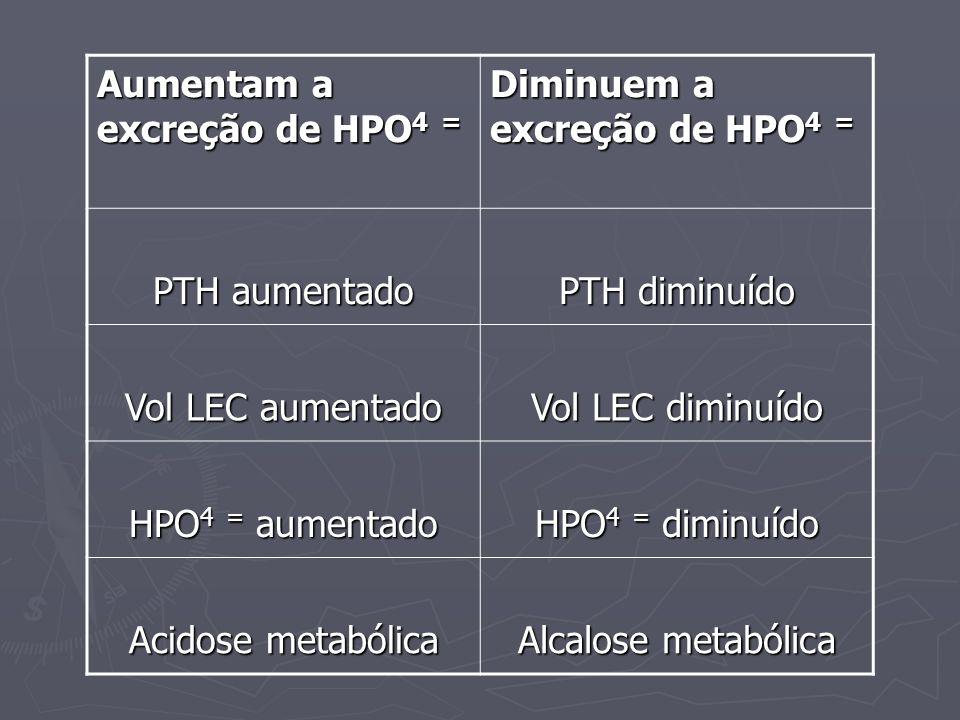 Aumentam a excreção de HPO4 =