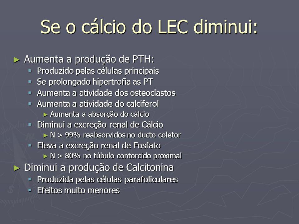 Se o cálcio do LEC diminui: