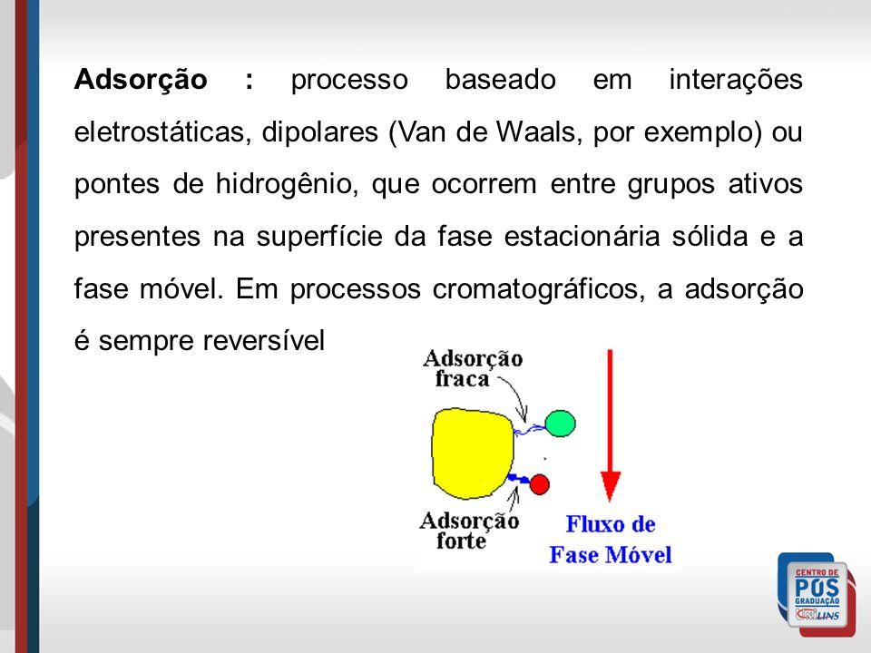 Adsorção : processo baseado em interações eletrostáticas, dipolares (Van de Waals, por exemplo) ou pontes de hidrogênio, que ocorrem entre grupos ativos presentes na superfície da fase estacionária sólida e a fase móvel.