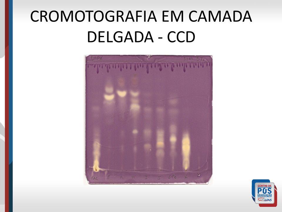 CROMOTOGRAFIA EM CAMADA DELGADA - CCD