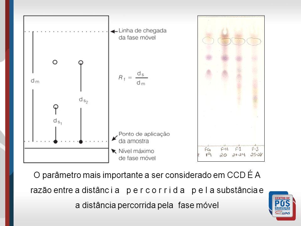 O parâmetro mais importante a ser considerado em CCD É A razão entre a distânc i a p e r c o r r i d a p e l a substância e a distância percorrida pela fase móvel