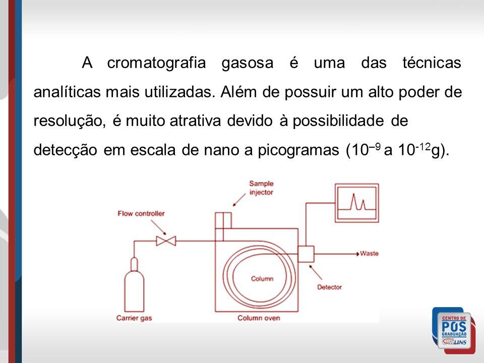A cromatografia gasosa é uma das técnicas analíticas mais utilizadas