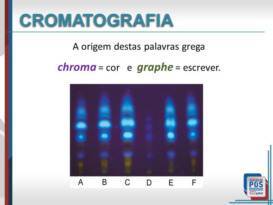 CROMATOGRAFIA chroma = cor e graphe = escrever.