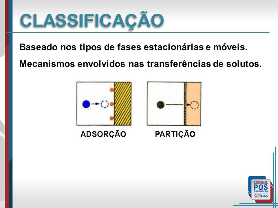 CLASSIFICAÇÃO Baseado nos tipos de fases estacionárias e móveis.
