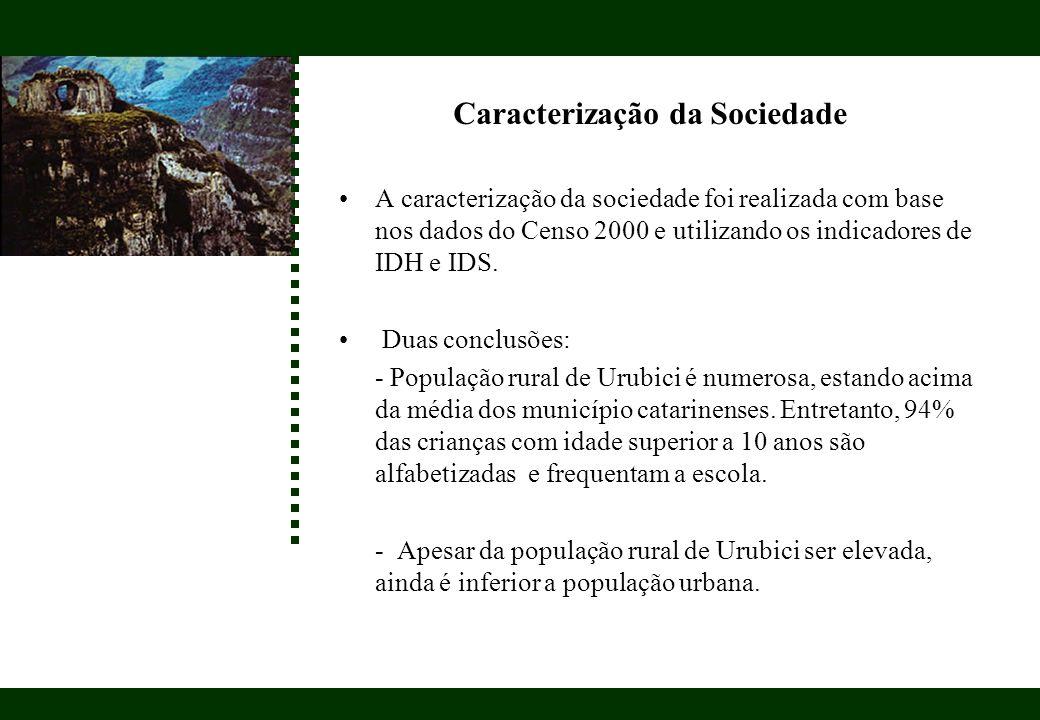 Caracterização da Sociedade