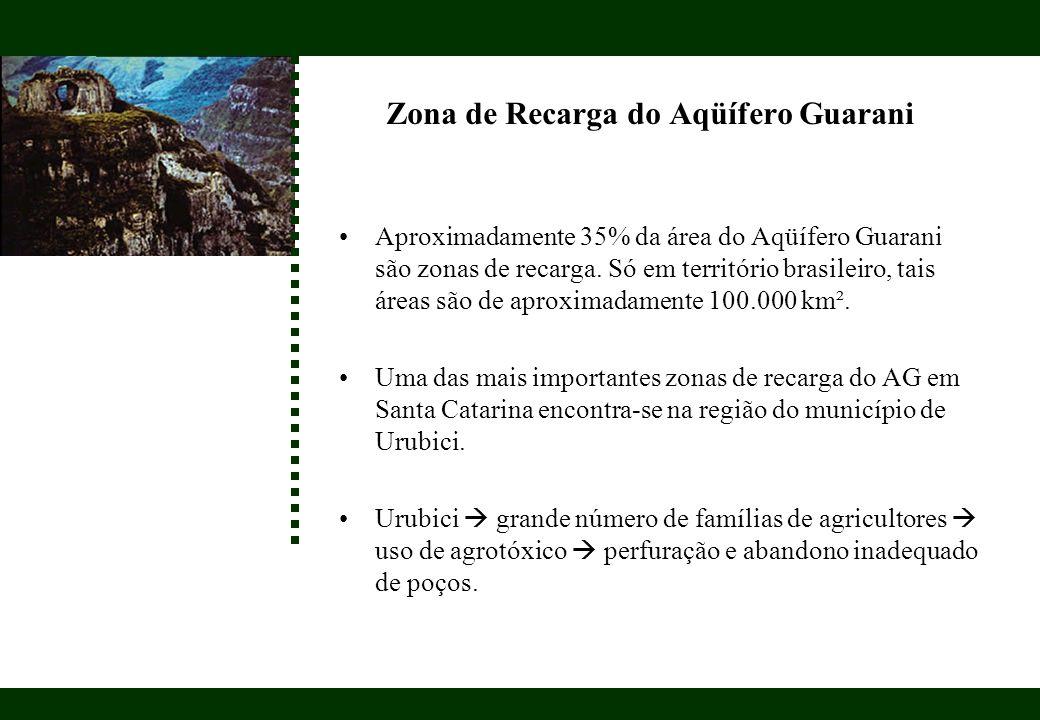 Zona de Recarga do Aqüífero Guarani