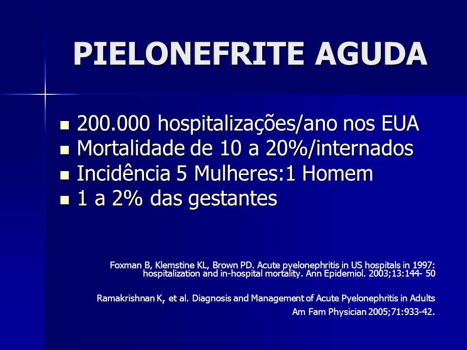 PIELONEFRITE AGUDA 200.000 hospitalizações/ano nos EUA
