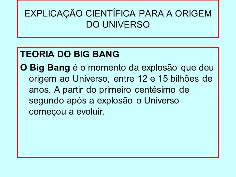 EXPLICAÇÃO CIENTÍFICA PARA A ORIGEM DO UNIVERSO