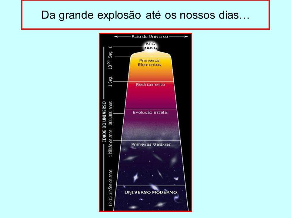 Da grande explosão até os nossos dias…