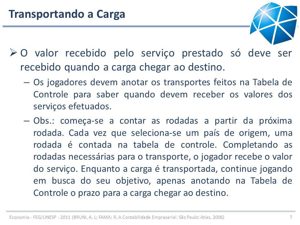 Transportando a Carga O valor recebido pelo serviço prestado só deve ser recebido quando a carga chegar ao destino.