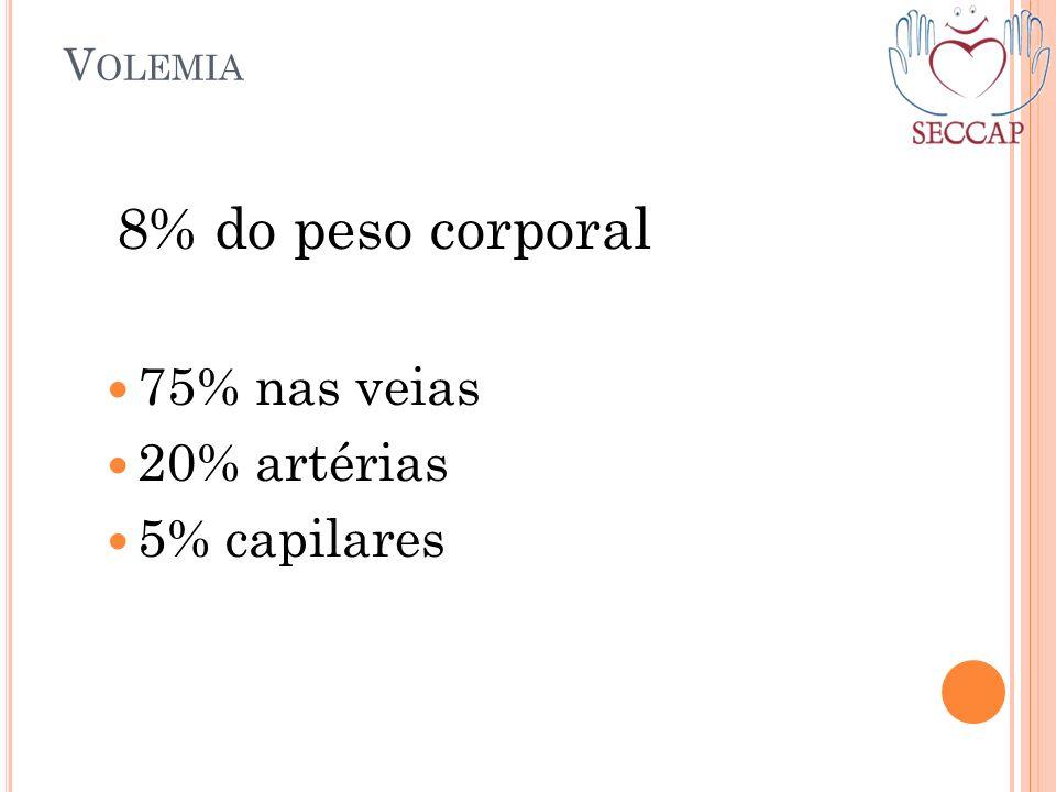 Volemia 8% do peso corporal 75% nas veias 20% artérias 5% capilares