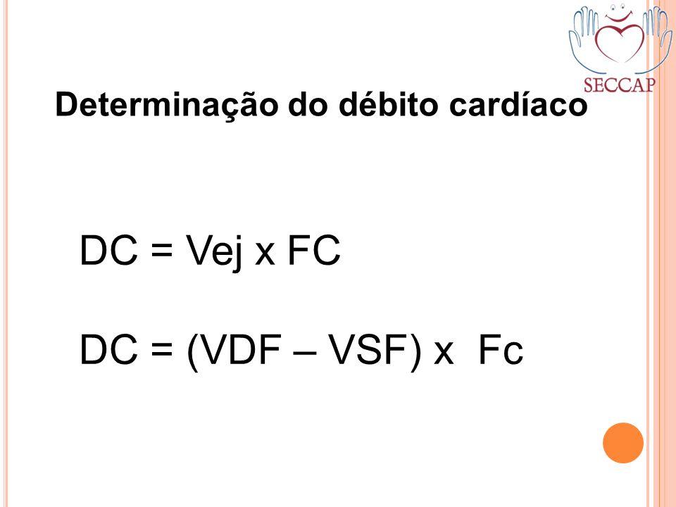 Determinação do débito cardíaco