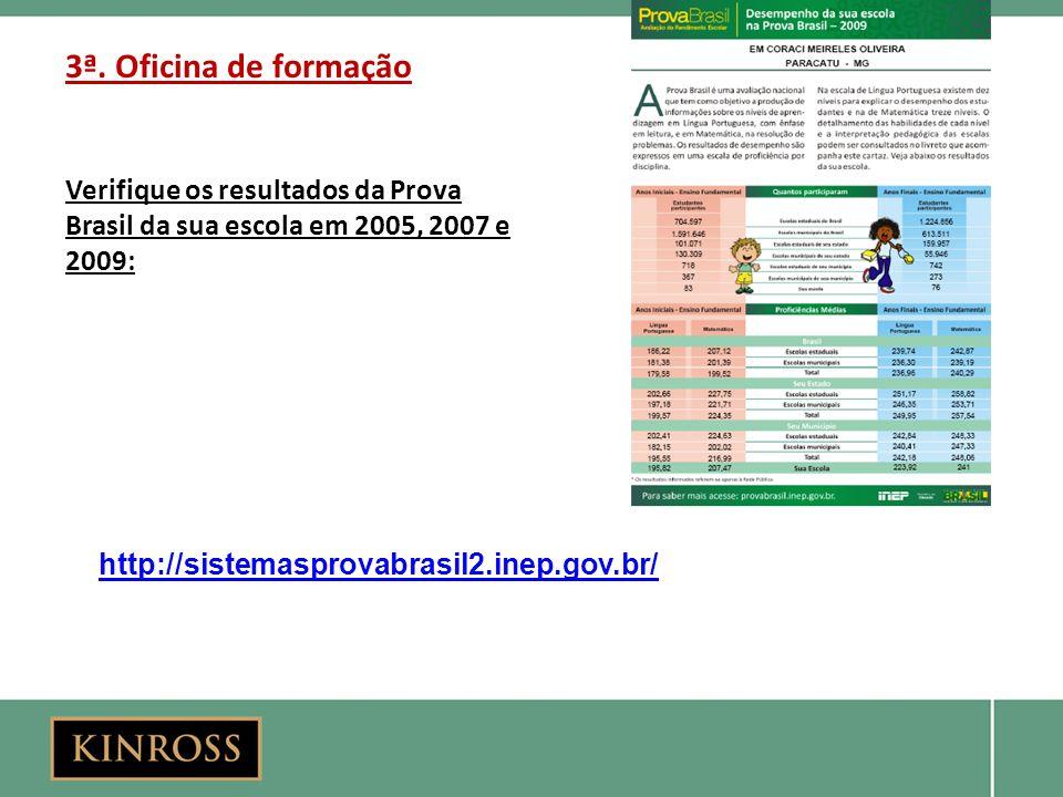 3ª. Oficina de formação Verifique os resultados da Prova Brasil da sua escola em 2005, 2007 e 2009: